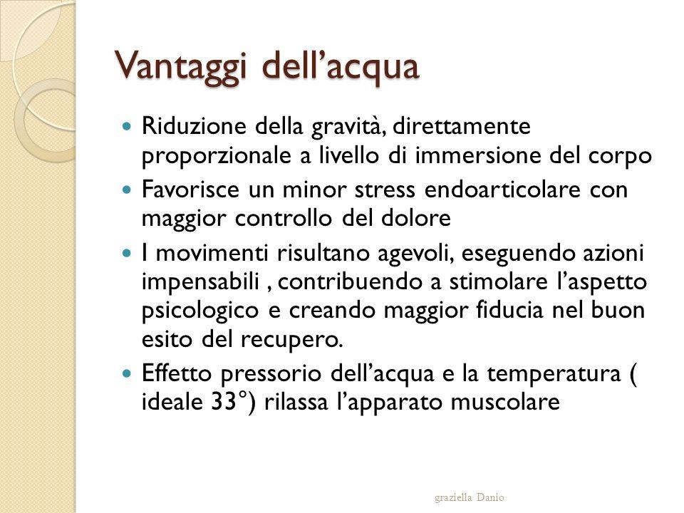 Riduzione della gravità importante graziella Danio Acqua salataAcqua dolce Livello delle pelvi 50% - 80%40% - 50% Livello toracico15% - 30%29% - 37% Livello delle spalle 6% - 10%10%