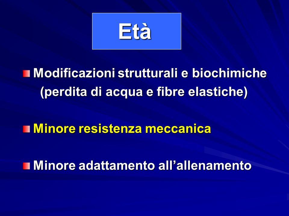 Età Modificazioni strutturali e biochimiche (perdita di acqua e fibre elastiche) (perdita di acqua e fibre elastiche) Minore resistenza meccanica Mino