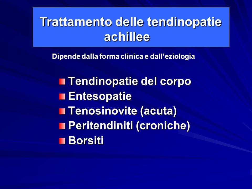 Tendinopatie del corpo Entesopatie Tenosinovite (acuta) Peritendiniti (croniche) Borsiti Trattamento delle tendinopatie achillee Trattamento delle ten