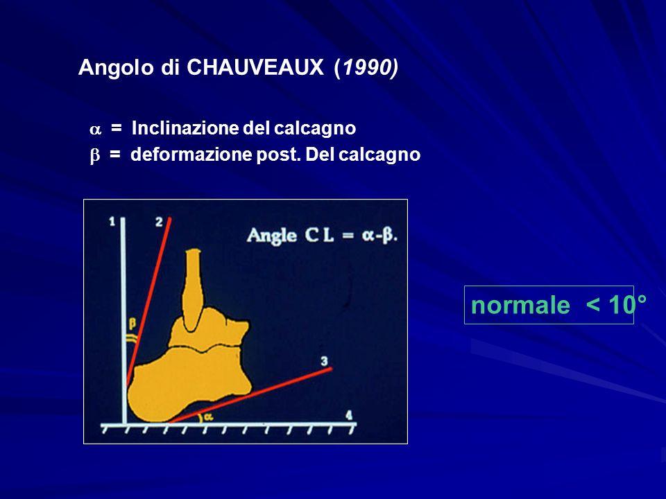 Angolo di CHAUVEAUX (1990) = Inclinazione del calcagno = deformazione post. Del calcagno normale < 10°