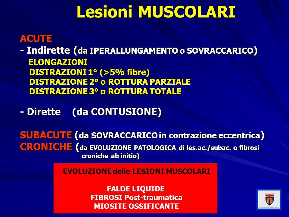 Lesioni MUSCOLARI ACUTE - Indirette ( da IPERALLUNGAMENTO o SOVRACCARICO ) ELONGAZIONI DISTRAZIONI 1° (>5% fibre) DISTRAZIONE 2° o ROTTURA PARZIALE DI