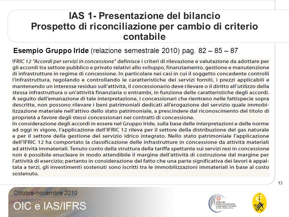 13 Ottobre-novembre 2010 OIC e IAS/IFRS IAS 1- Presentazione del bilancio Prospetto di riconciliazione per cambio di criterio contabile Esempio Gruppo