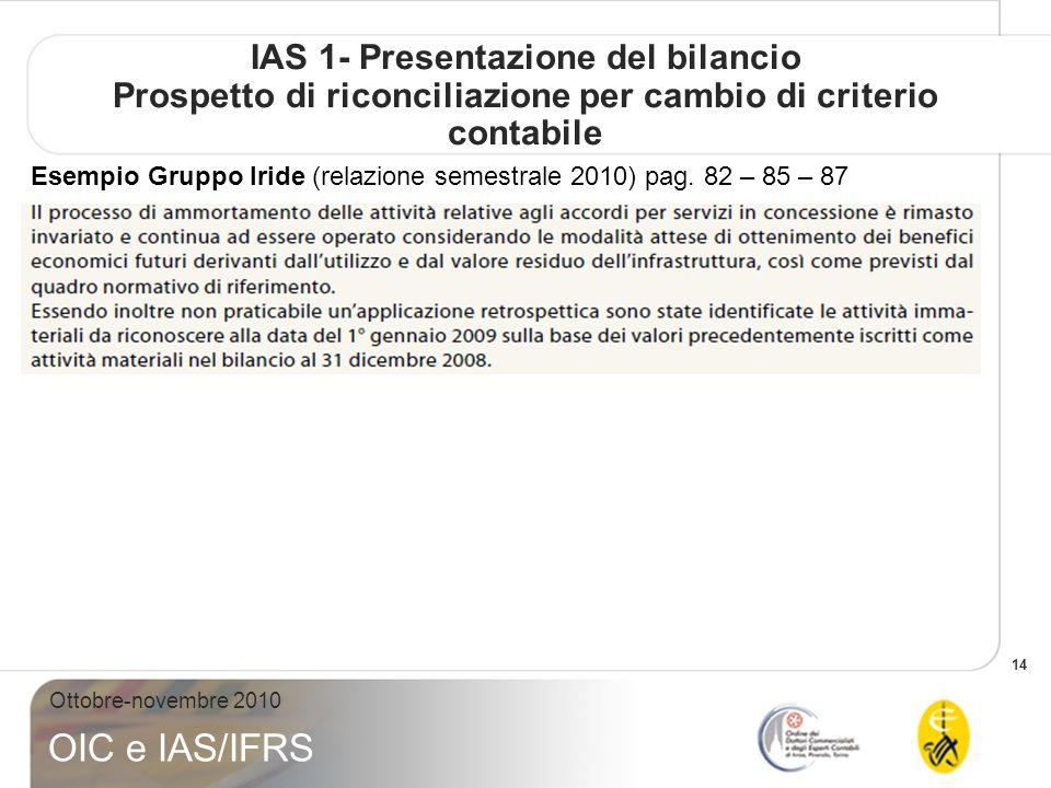 14 Ottobre-novembre 2010 OIC e IAS/IFRS IAS 1- Presentazione del bilancio Prospetto di riconciliazione per cambio di criterio contabile Esempio Gruppo