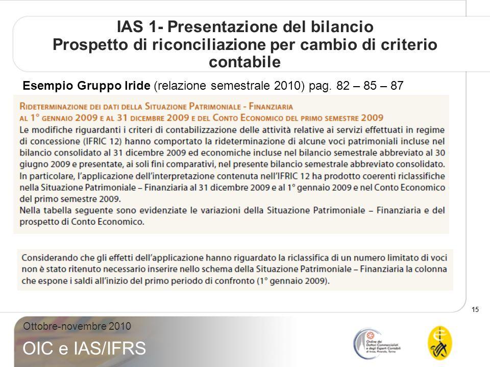 15 Ottobre-novembre 2010 OIC e IAS/IFRS IAS 1- Presentazione del bilancio Prospetto di riconciliazione per cambio di criterio contabile Esempio Gruppo