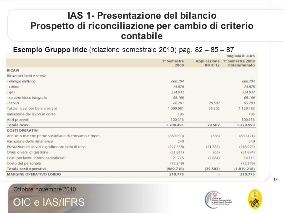 18 Ottobre-novembre 2010 OIC e IAS/IFRS IAS 1- Presentazione del bilancio Prospetto di riconciliazione per cambio di criterio contabile Esempio Gruppo Iride (relazione semestrale 2010) pag.