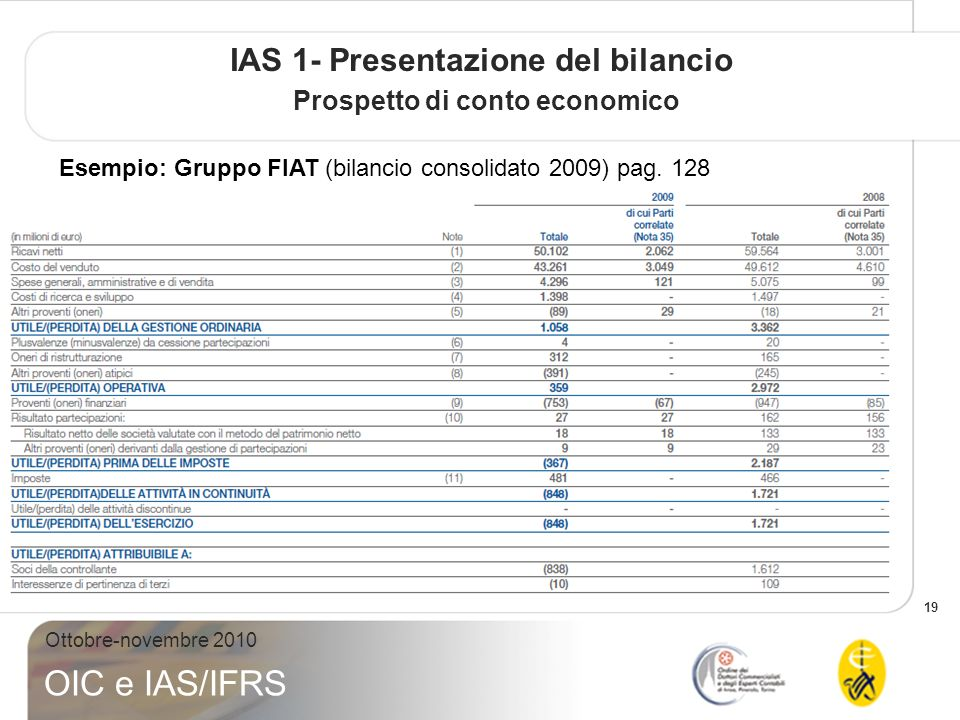 19 Ottobre-novembre 2010 OIC e IAS/IFRS IAS 1- Presentazione del bilancio Prospetto di conto economico Esempio: Gruppo FIAT (bilancio consolidato 2009) pag.