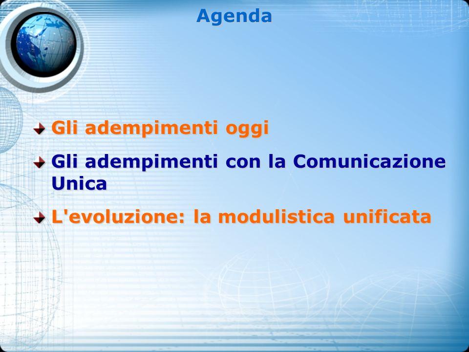 Gli adempimenti oggi Gli adempimenti con la Comunicazione Unica L'evoluzione: la modulistica unificata Agenda