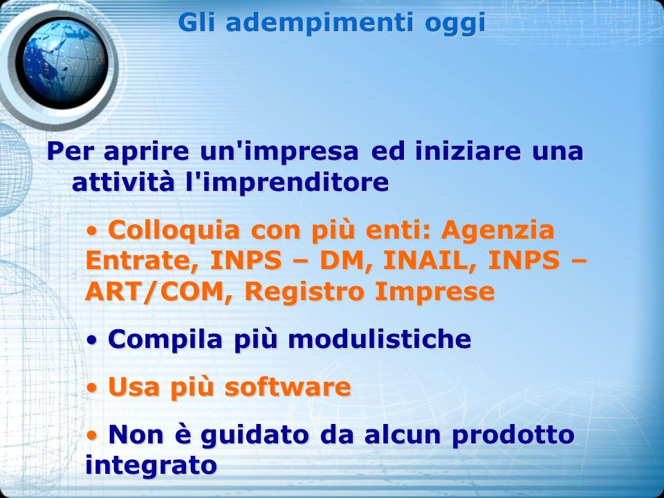 Per aprire un'impresa ed iniziare una attività l'imprenditore Colloquia con più enti: Agenzia Entrate, INPS – DM, INAIL, INPS – ART/COM, Registro Impr