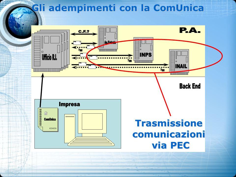 Trasmissionecomunicazioni via PEC