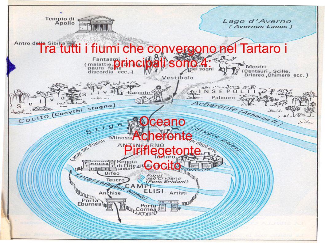 Tra tutti i fiumi che convergono nel Tartaro i principali sono 4: Oceano Acheronte Piriflegetonte Cocito