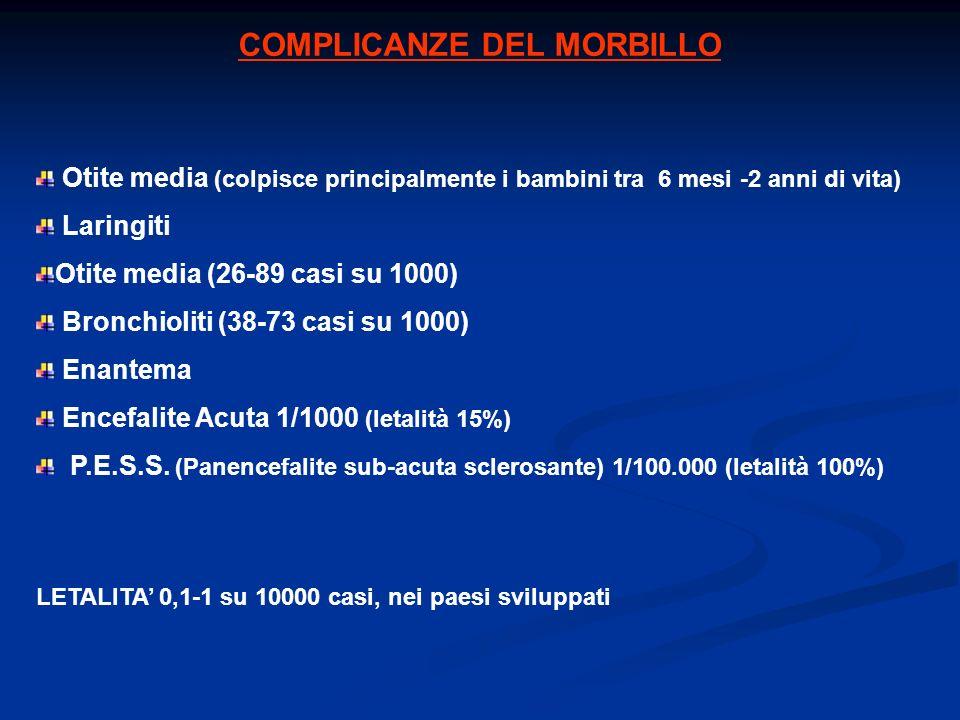 COMPLICANZE DEL MORBILLO Otite media (colpisce principalmente i bambini tra 6 mesi -2 anni di vita) Laringiti Otite media (26-89 casi su 1000) Bronchi