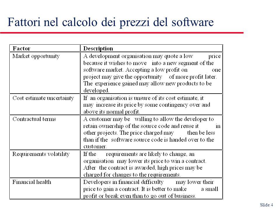 Slide 4 Fattori nel calcolo dei prezzi del software