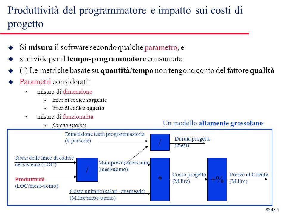 Slide 5 / u Si misura il software secondo qualche parametro, e u si divide per il tempo-programmatore consumato u (-) Le metriche basate su quantità/tempo non tengono conto del fattore qualità u Parametri considerati: misure di dimensione »linee di codice sorgente »linee di codice oggetto misure di funzionalità »function points Produttività del programmatore e impatto sui costi di progetto Stima delle linee di codice del sistema (LOC) Produttività (LOC/mese-uomo) Man-power necessario (mesi-uomo) * Costo unitario (salari+overheads) (M.lire/mese-uomo) Costo progetto (M.lire) +% Prezzo al Cliente (M.lire) Un modello altamente grossolano: / Dimensione team programmazione (# persone) Durata progetto (mesi)