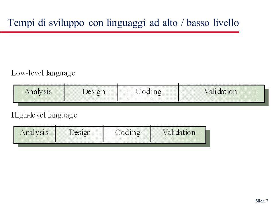 Slide 8 Esempio 4