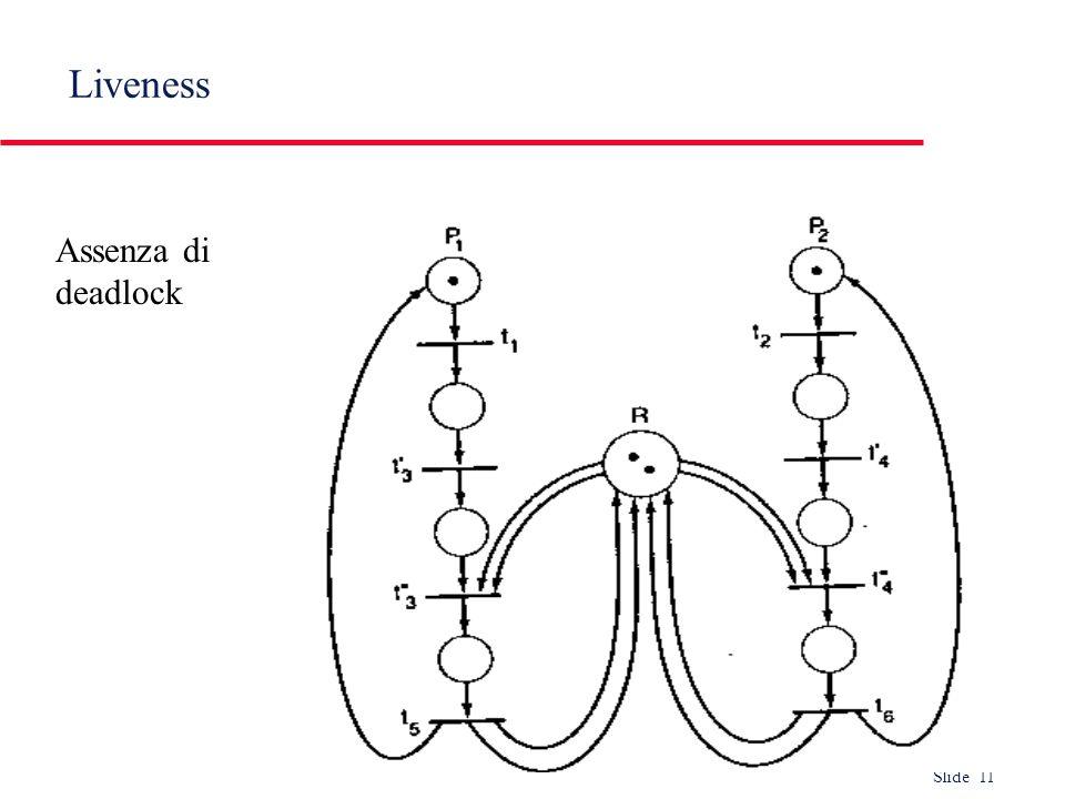 Slide 11 Liveness Assenza di deadlock