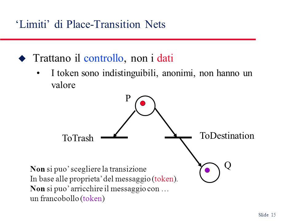 Slide 15 Limiti di Place-Transition Nets u Trattano il controllo, non i dati I token sono indistinguibili, anonimi, non hanno un valore P ToTrash ToDe