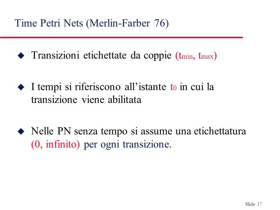 Slide 17 Time Petri Nets (Merlin-Farber 76) u Transizioni etichettate da coppie (t min, t max ) u I tempi si riferiscono allistante t 0 in cui la tran