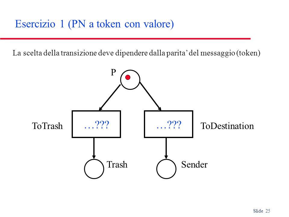 Slide 25 Esercizio 1 (PN a token con valore) P ToTrashToDestination Trash …??? Sender …??? La scelta della transizione deve dipendere dalla parita del