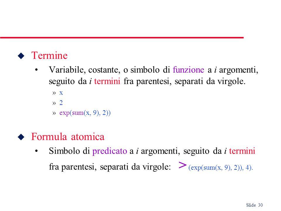 Slide 30 u Termine Variabile, costante, o simbolo di funzione a i argomenti, seguito da i termini fra parentesi, separati da virgole. »x »2 »exp(sum(x