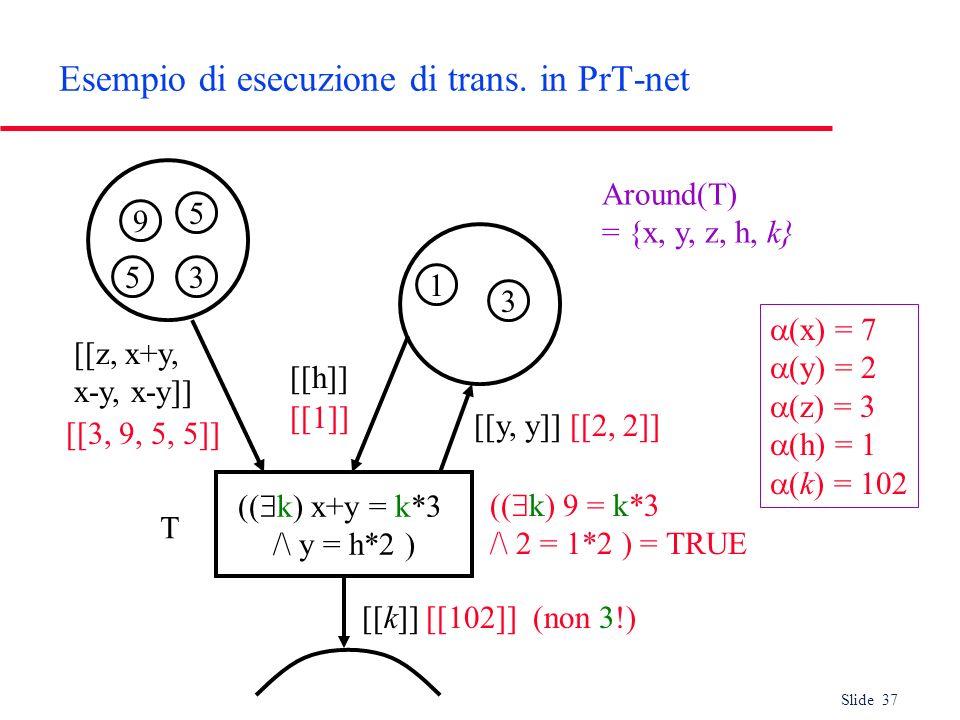 Slide 37 Esempio di esecuzione di trans. in PrT-net (( k) x+y = k*3 /\ y = h*2 ) T [[z, x+y, x-y, x-y]] [[h]] [[y, y]] [[k]] 9 53 5 3 1 (x) = 7 (y) =