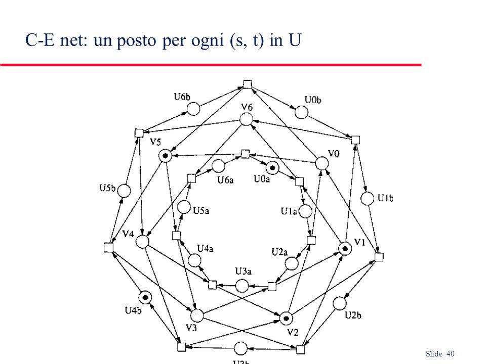 Slide 40 C-E net: un posto per ogni (s, t) in U