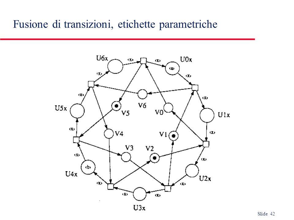 Slide 42 Fusione di transizioni, etichette parametriche