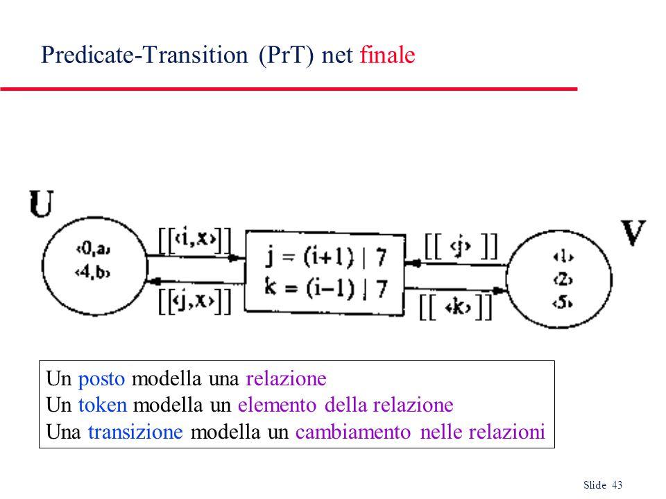 Slide 43 Predicate-Transition (PrT) net finale Un posto modella una relazione Un token modella un elemento della relazione Una transizione modella un