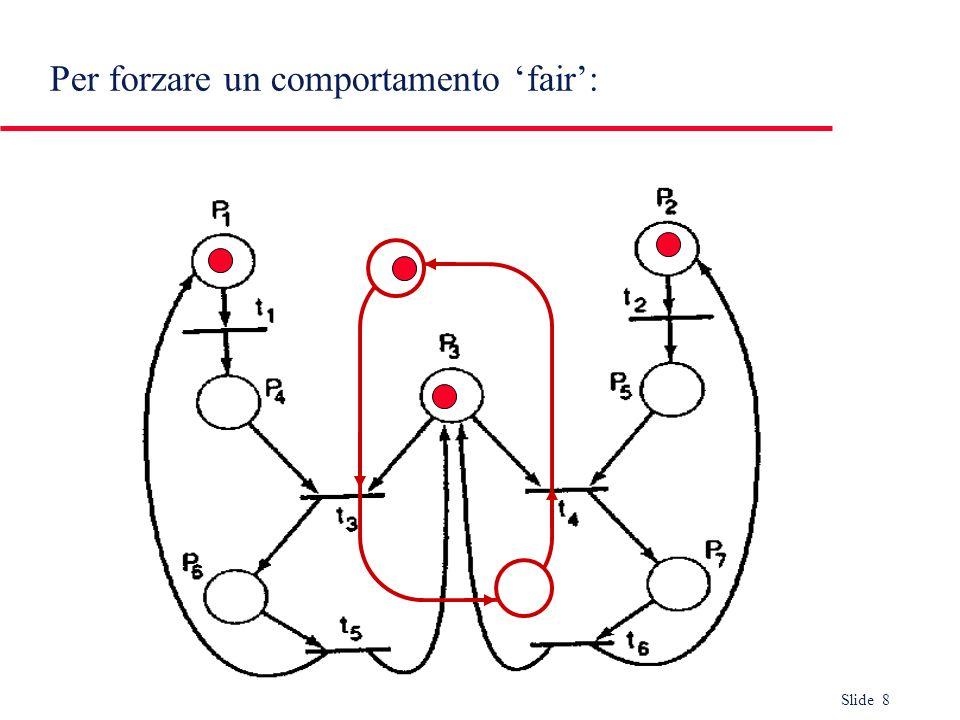 Slide 8 Per forzare un comportamento fair: