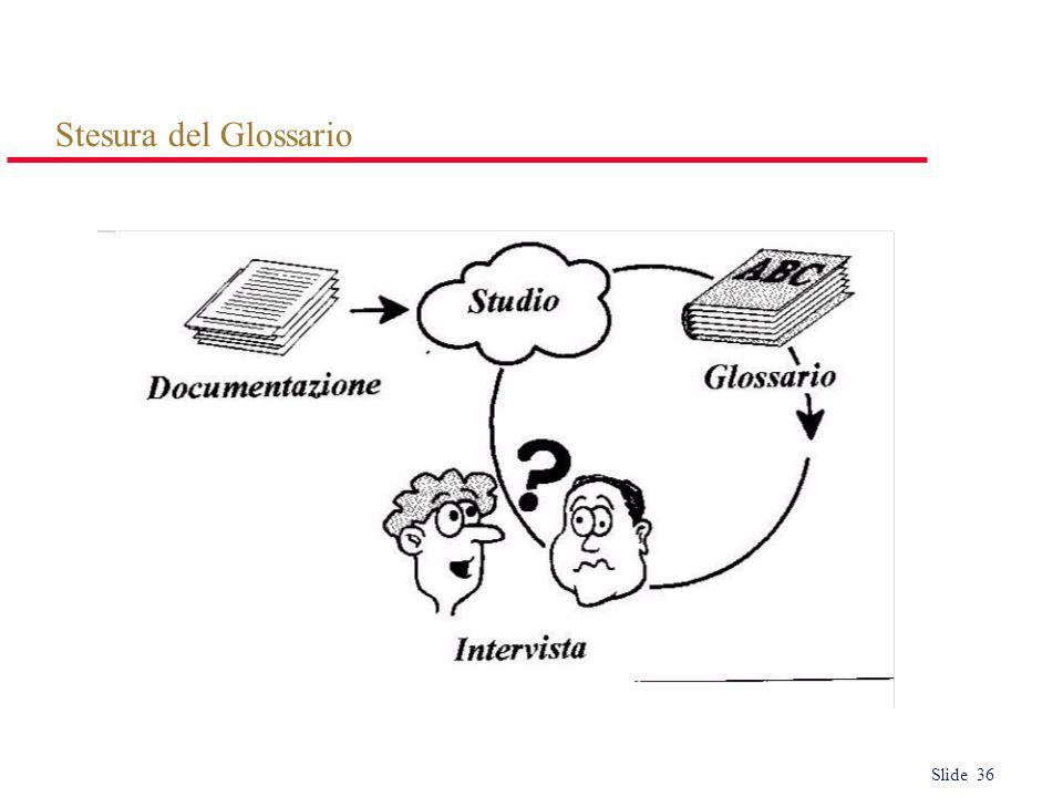 Slide 36 Stesura del Glossario
