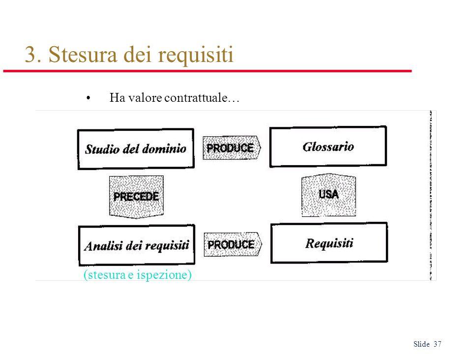 Slide 38 Il documento dei requisiti Ha valore contrattuale…..