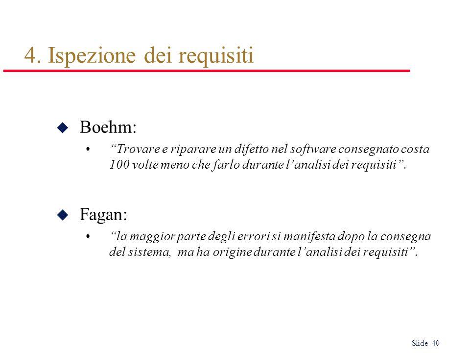 Slide 40 4. Ispezione dei requisiti u Boehm: Trovare e riparare un difetto nel software consegnato costa 100 volte meno che farlo durante lanalisi dei