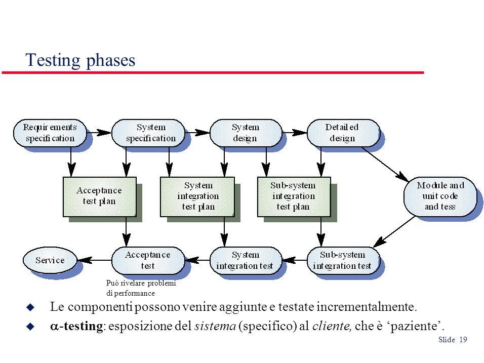 Slide 19 Testing phases Le componenti possono venire aggiunte e testate incrementalmente. -testing: esposizione del sistema (specifico) al cliente, ch
