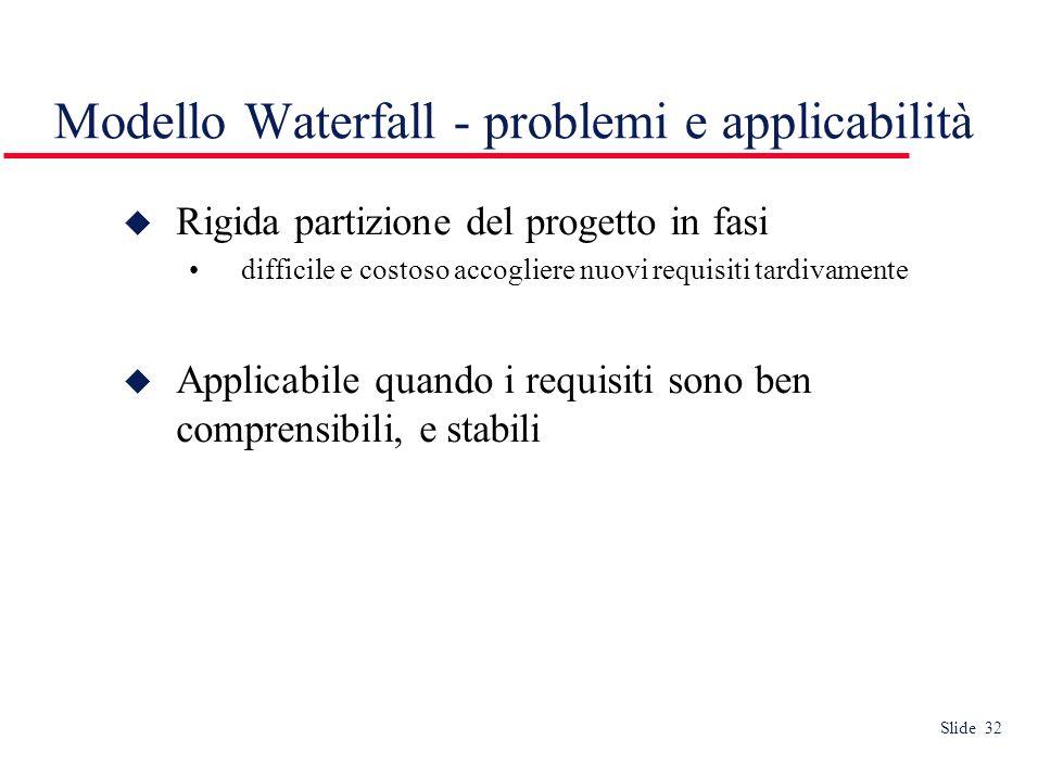 Slide 32 Modello Waterfall - problemi e applicabilità Rigida partizione del progetto in fasi difficile e costoso accogliere nuovi requisiti tardivamen