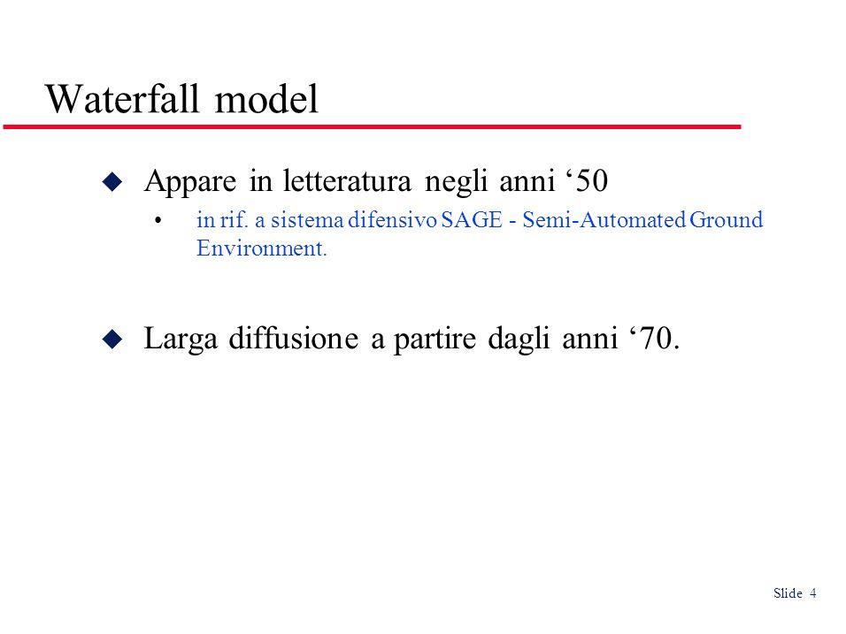 Slide 15 The software design process [S2001] (Software Architecture) High Level (Software Design) Low Level Ripartizione in sottosistemi Identif.