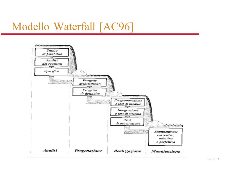 Slide 8 Requirements engineering process (specification) User requirements = requirements definition in Sommerville 5th edition System requirements = requirements specification in Sommerville 5th edition Software specification = Requirements Engineering [S2001, p.