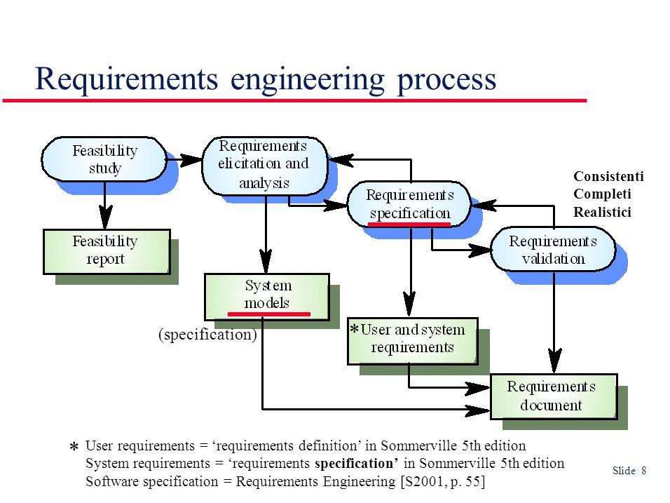 Slide 19 Testing phases Le componenti possono venire aggiunte e testate incrementalmente.