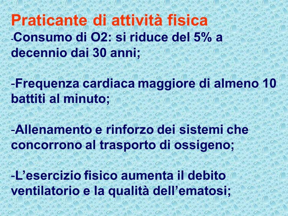 Praticante di attività fisica - Consumo di O2: si riduce del 5% a decennio dai 30 anni; -Frequenza cardiaca maggiore di almeno 10 battiti al minuto; -