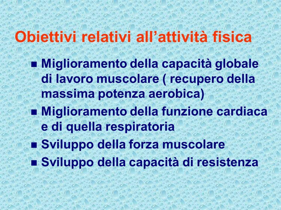 Obiettivi relativi allattività fisica Miglioramento della capacità globale di lavoro muscolare ( recupero della massima potenza aerobica) Migliorament