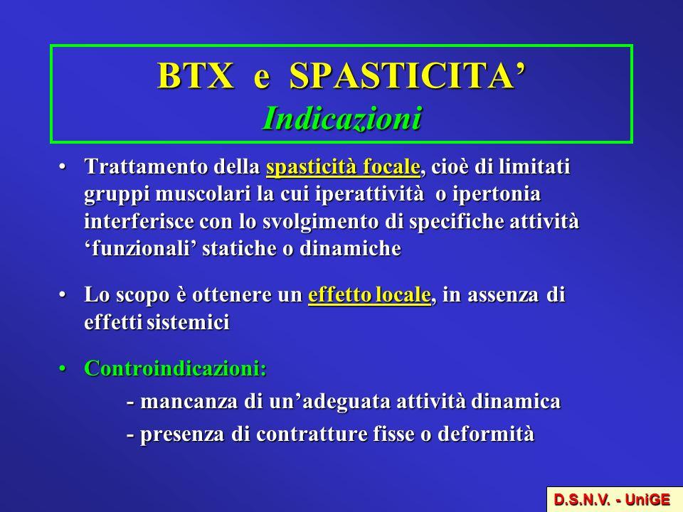 BTX e SPASTICITA Indicazioni Trattamento della spasticità focale, cioè di limitati gruppi muscolari la cui iperattività o ipertonia interferisce con l