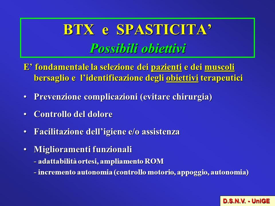 BTX e SPASTICITA Possibili obiettivi E fondamentale la selezione dei pazienti e dei muscoli bersaglio e lidentificazione degli obiettivi terapeutici P