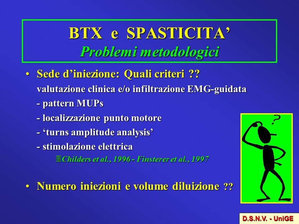 BTX e SPASTICITA Problemi metodologici Sede diniezione: Quali criteri ??Sede diniezione: Quali criteri ?? valutazione clinica e/o infiltrazione EMG-gu