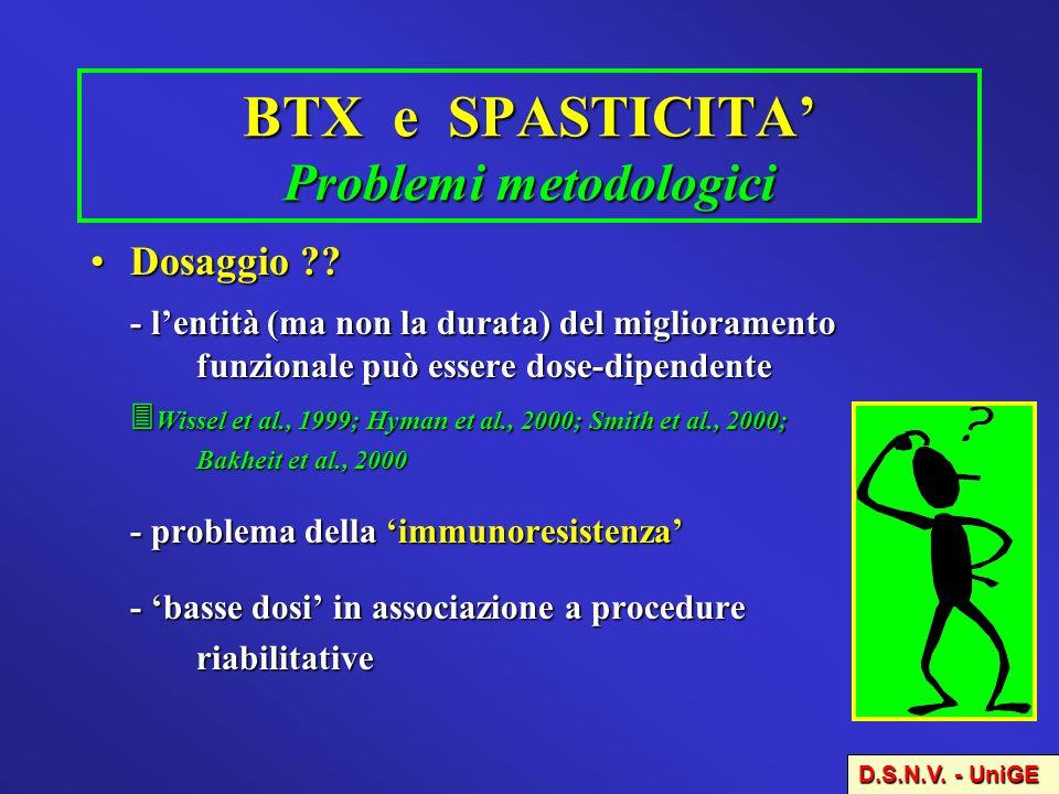 BTX e SPASTICITA Problemi metodologici Dosaggio ??Dosaggio ?? - lentità (ma non la durata) del miglioramento funzionale può essere dose-dipendente Wis