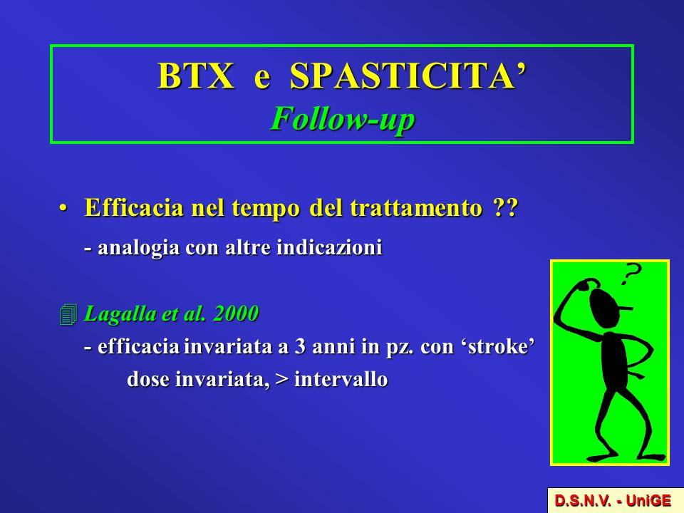 BTX e SPASTICITA Follow-up Efficacia nel tempo del trattamento ??Efficacia nel tempo del trattamento ?? - analogia con altre indicazioni 4Lagalla et a