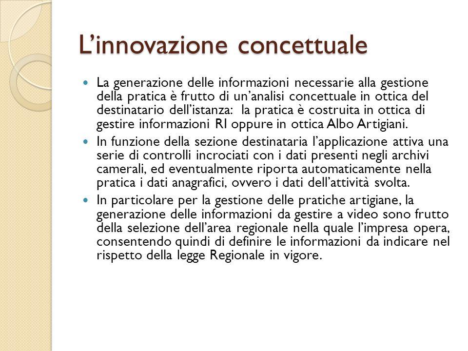 Linnovazione concettuale La generazione delle informazioni necessarie alla gestione della pratica è frutto di unanalisi concettuale in ottica del dest