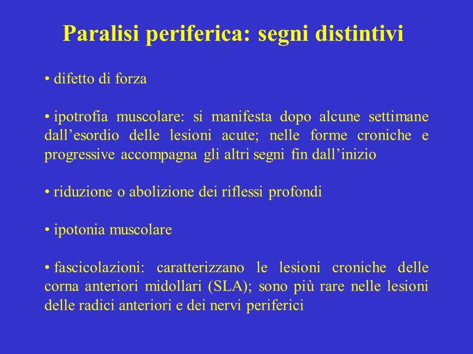 Paralisi periferica: segni distintivi difetto di forza ipotrofia muscolare: si manifesta dopo alcune settimane dallesordio delle lesioni acute; nelle