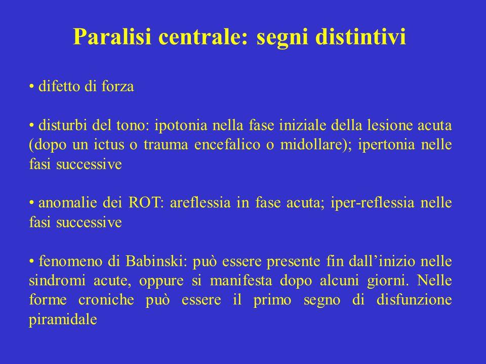 Paralisi centrale: segni distintivi difetto di forza disturbi del tono: ipotonia nella fase iniziale della lesione acuta (dopo un ictus o trauma encef