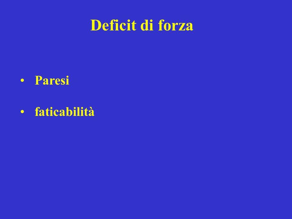 Deficit di forza Paresi faticabilità