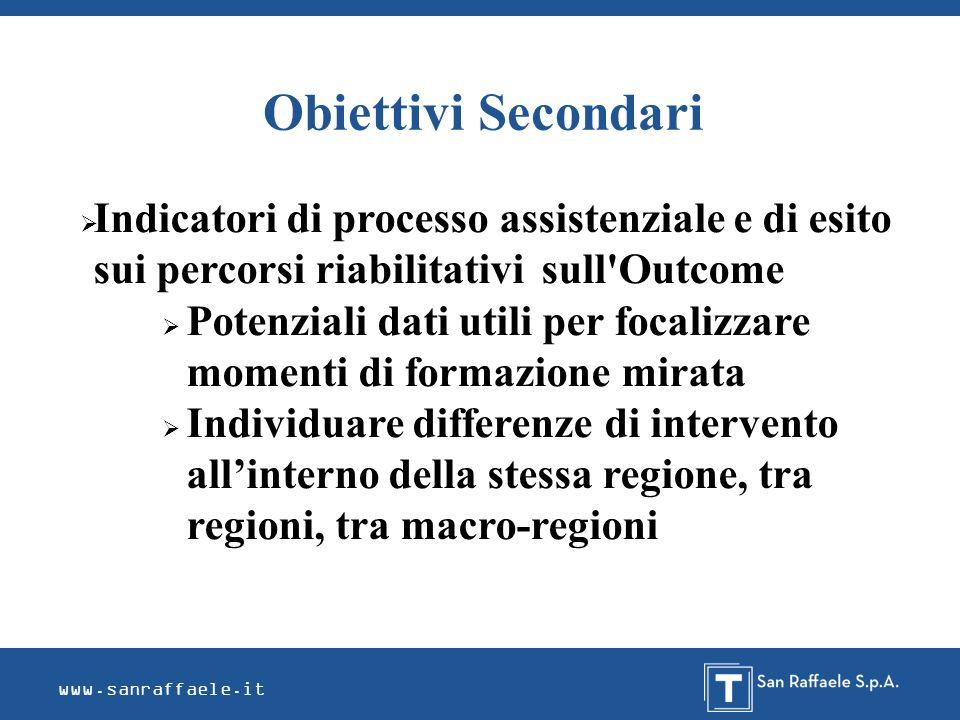 Obiettivi Secondari www.sanraffaele.it Indicatori di processo assistenziale e di esito sui percorsi riabilitativi sull'Outcome Potenziali dati utili p