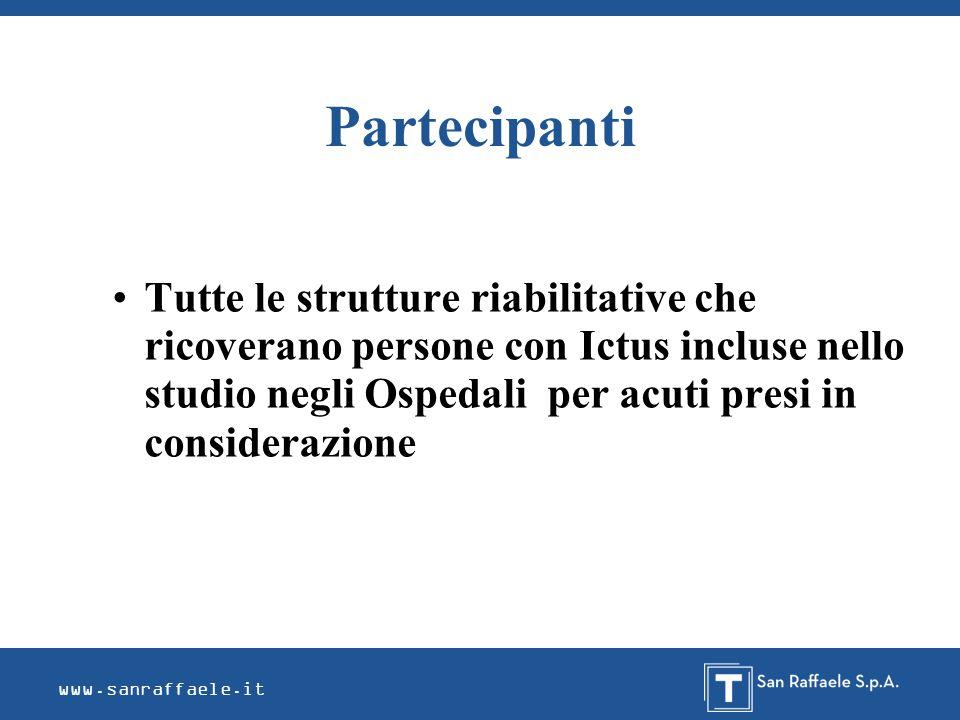 www.sanraffaele.it Partecipanti Tutte le strutture riabilitative che ricoverano persone con Ictus incluse nello studio negli Ospedali per acuti presi