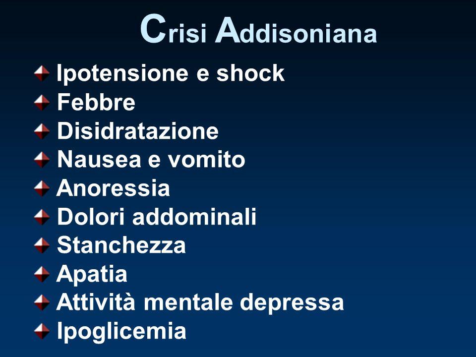 C risi A ddisoniana Ipotensione e shock Febbre Disidratazione Nausea e vomito Anoressia Dolori addominali Stanchezza Apatia Attività mentale depressa